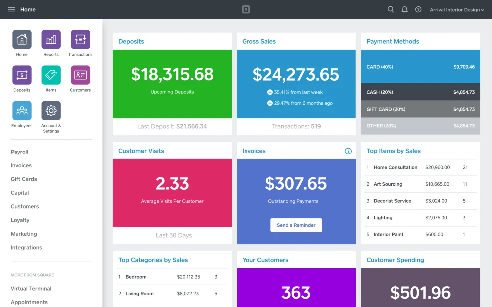 Square Dashboard