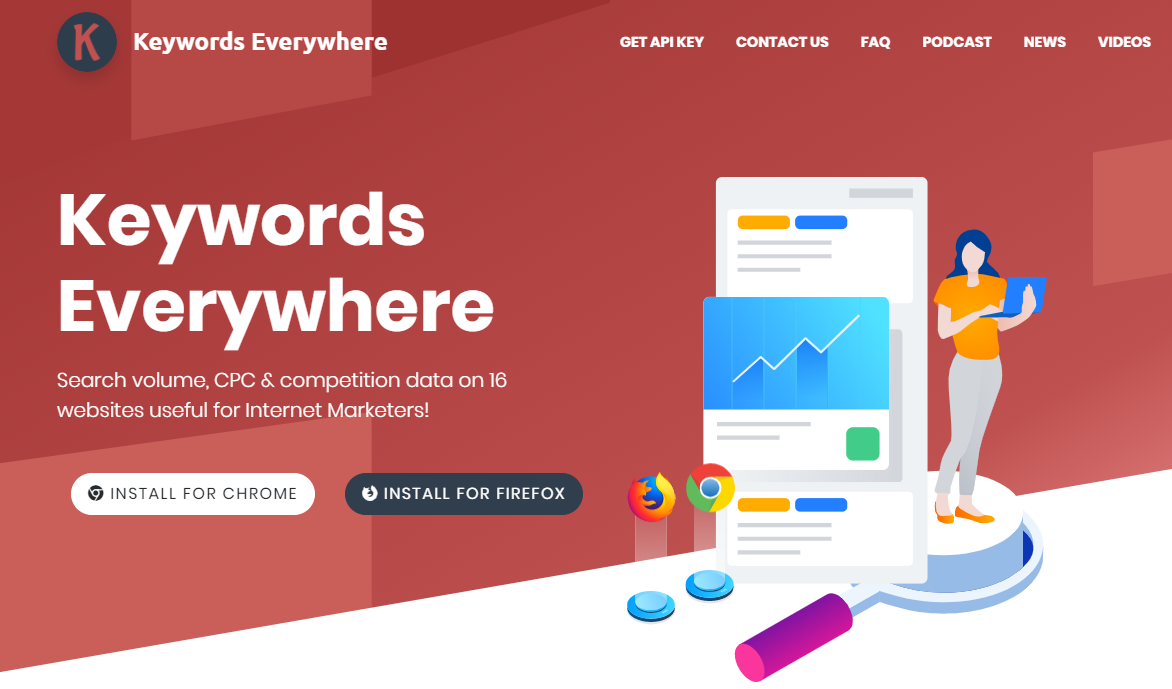 Keywords Everywhere website home page