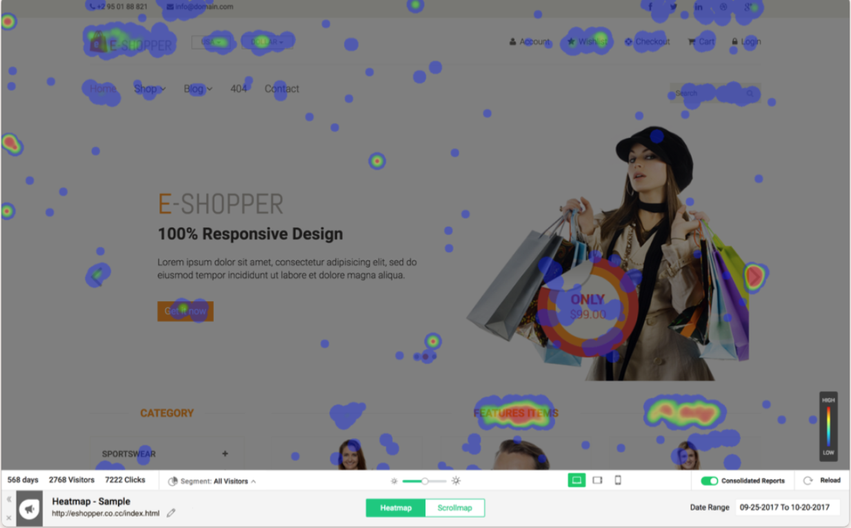 Heat map example on an ecommerce page