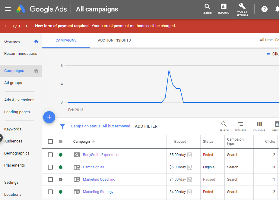 an example of tracking an ad campaign's performance in Google Ads