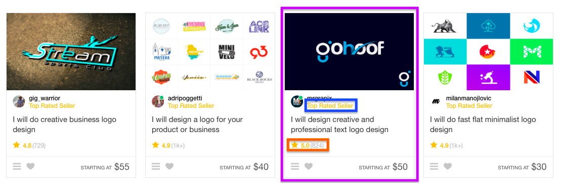 Fiverr Top Rated Logo Design Providers