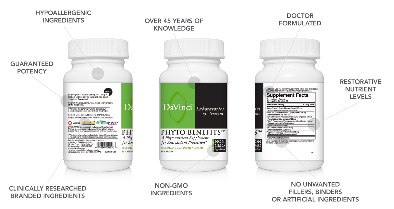 supplement labeling