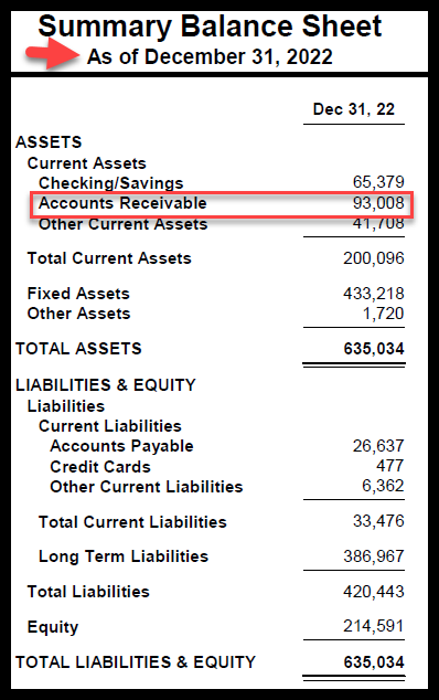 Sample Balance Sheet Report for the end of the period