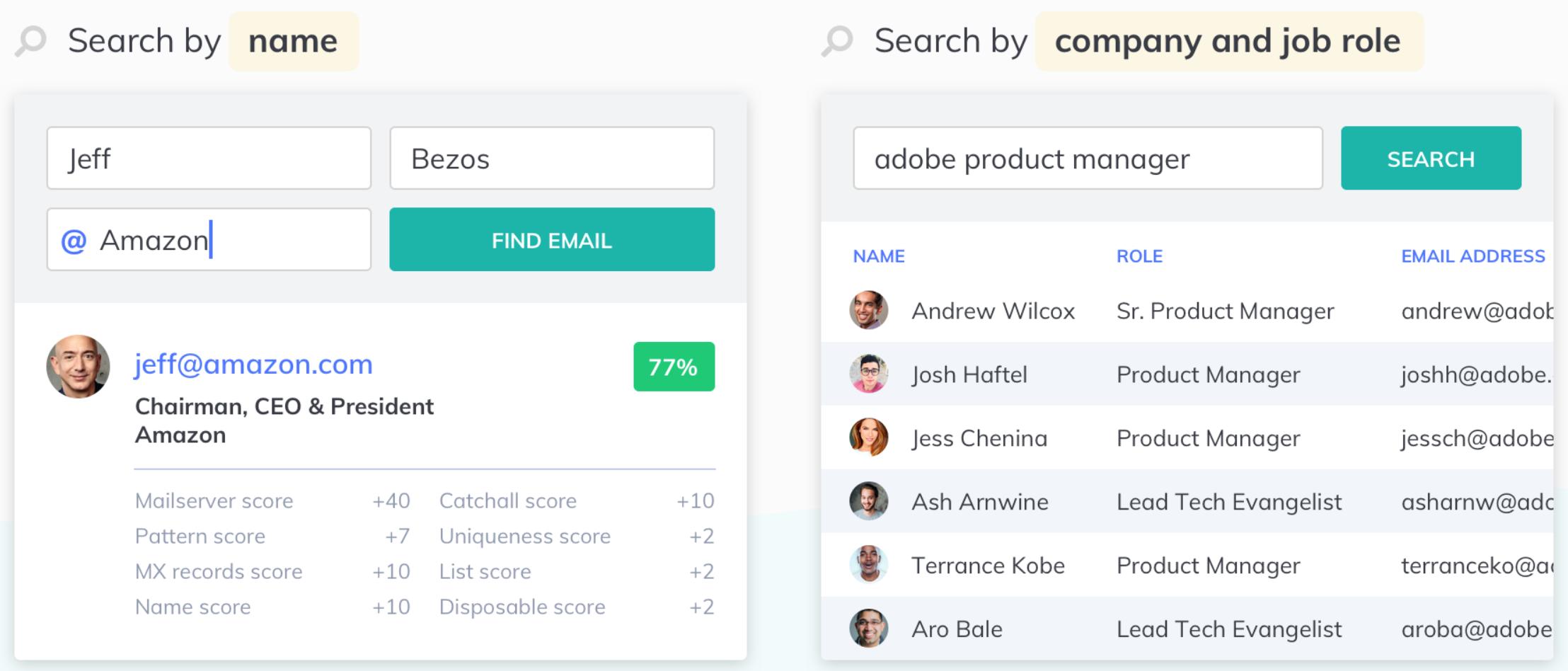 Screenshot of FindEmails.com dashboard