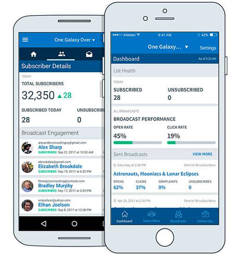 AWeber Stats App - best autoresponder