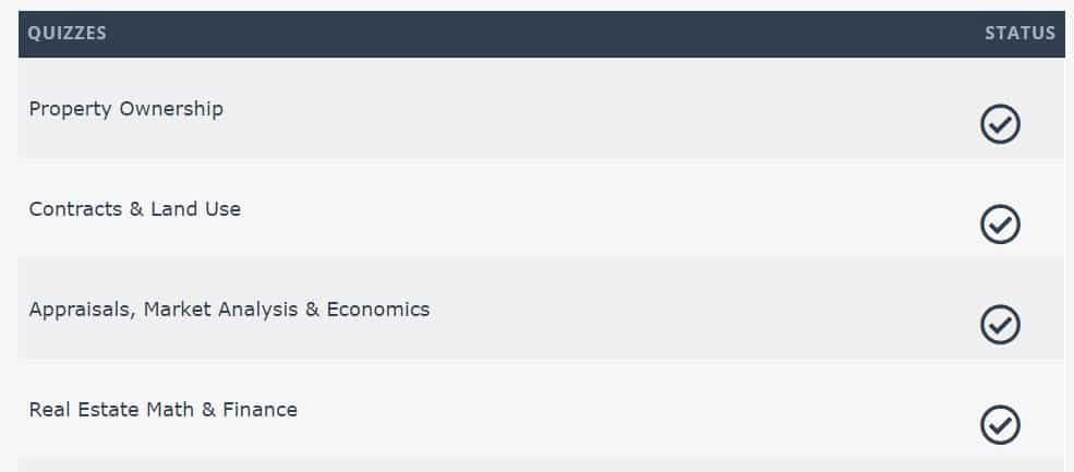 Screenshot of Real Estate Exam Ninja user dashboard