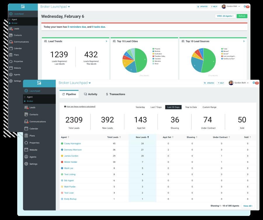 CINC's dashboard