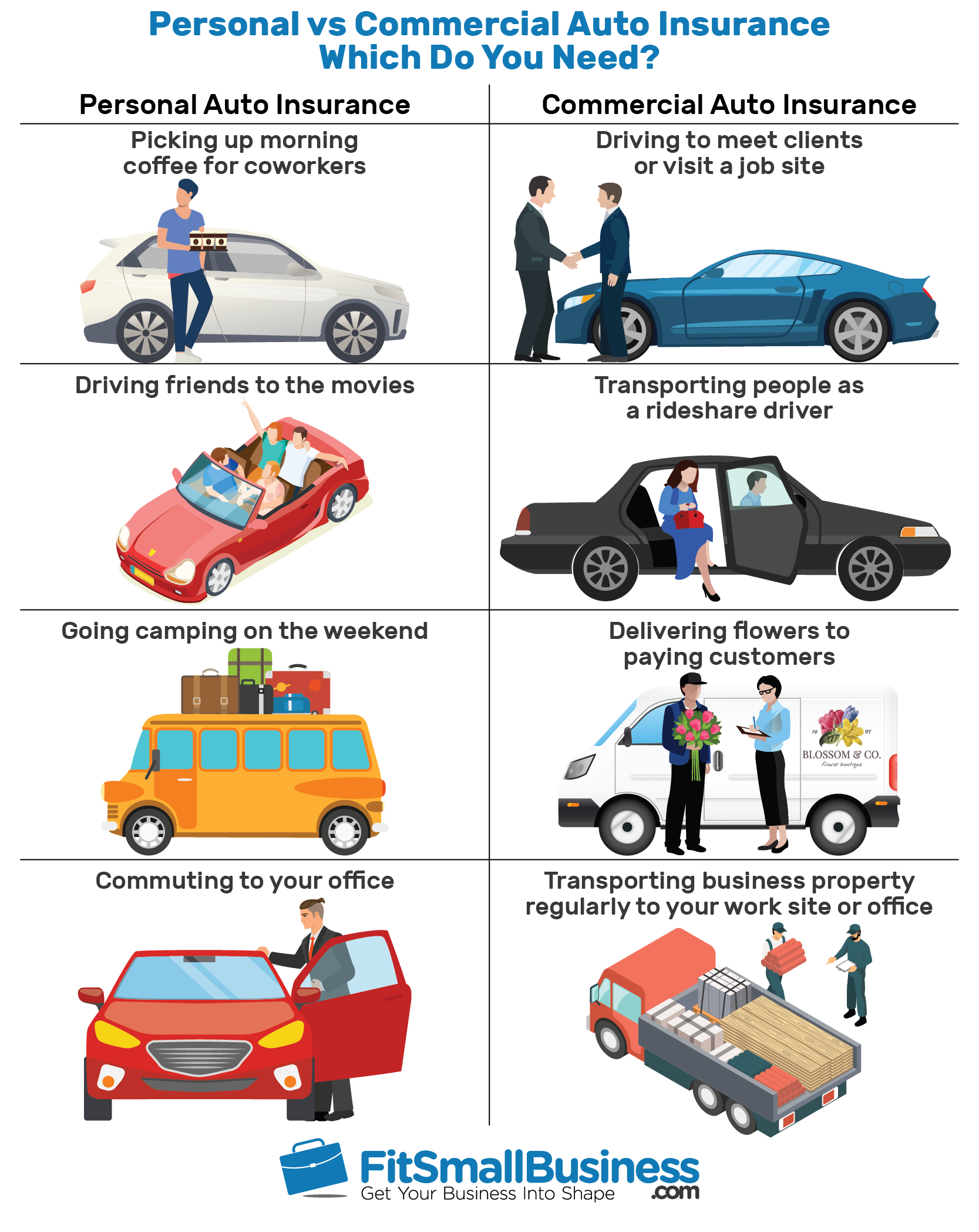 infographic showing the difference between personal and commercial auto insurance
