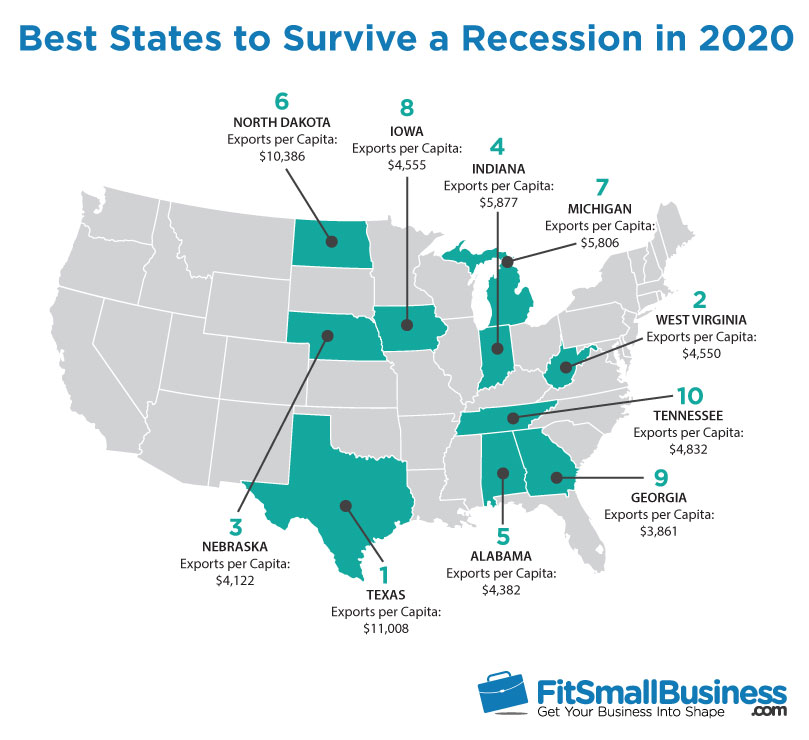 Best States to Survive a Recession 2020