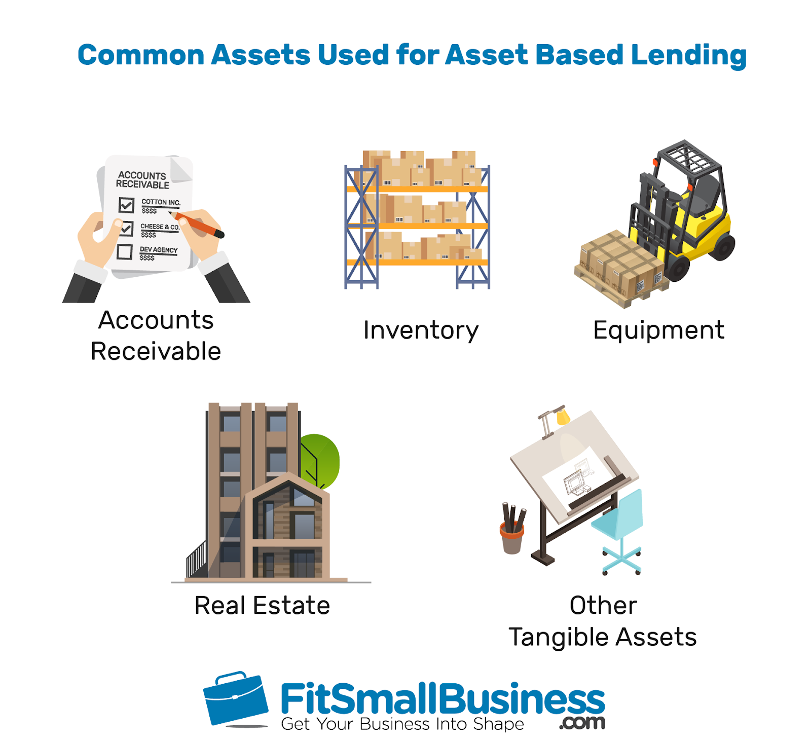 Infographic showing common types of asset based lending
