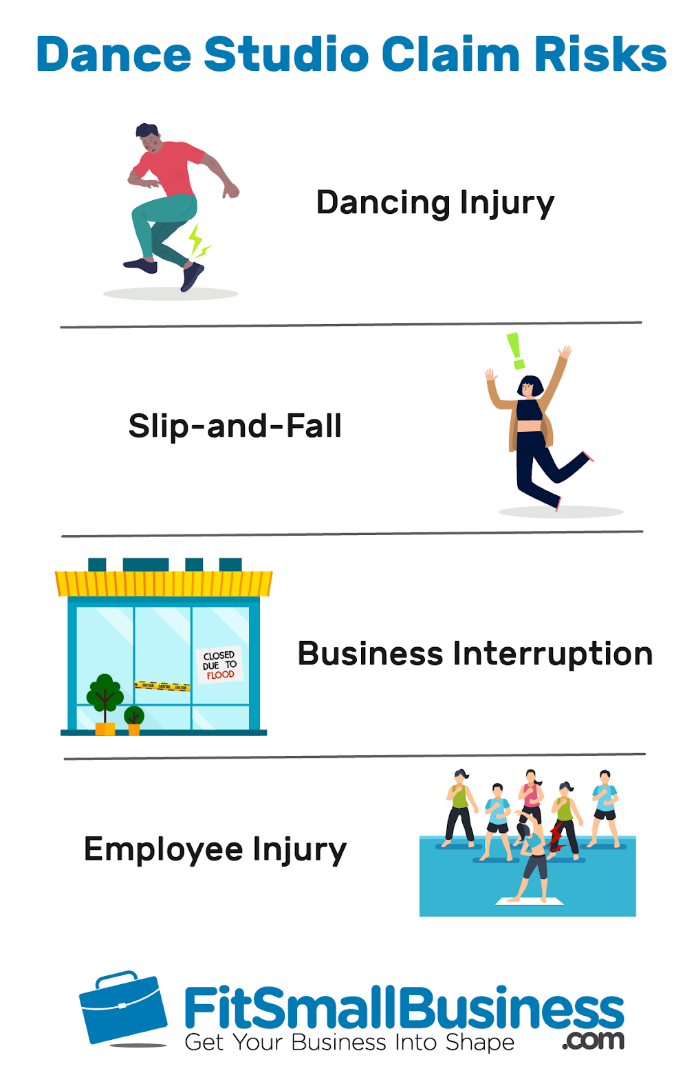dance studio claim risks: dancing injury, slip-and-fall, business interruption, employee injury
