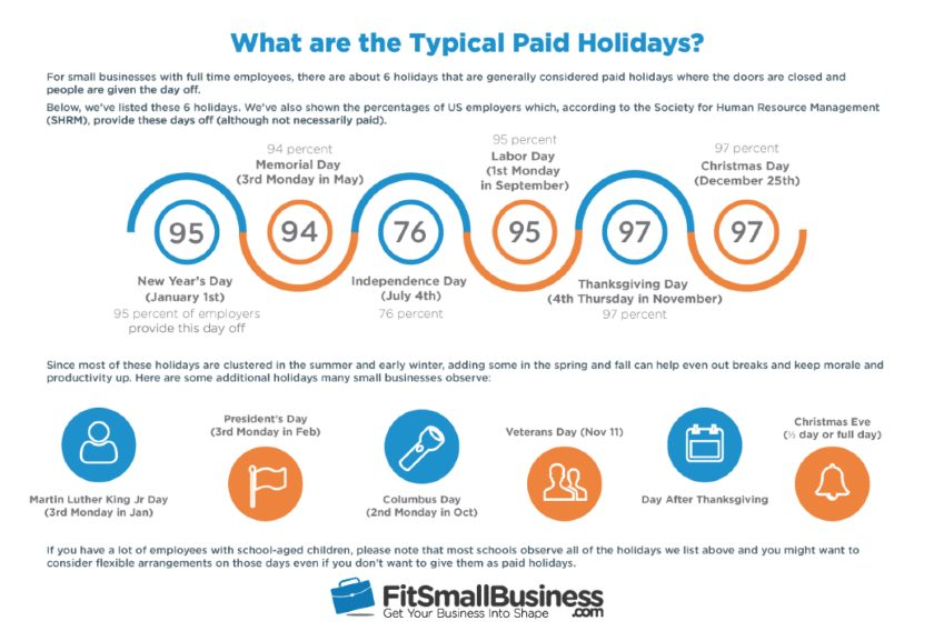 What are the Typical Paid Holidays