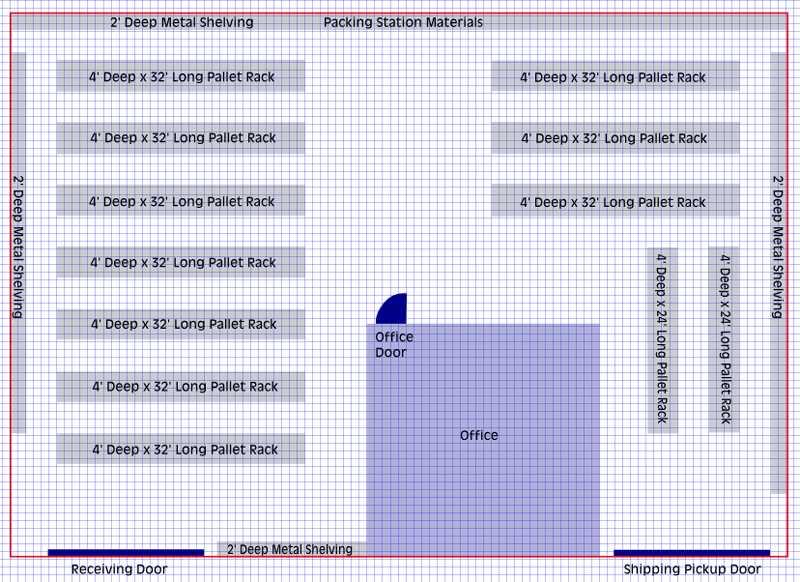 Screenshot of Planning for Key Design Elements