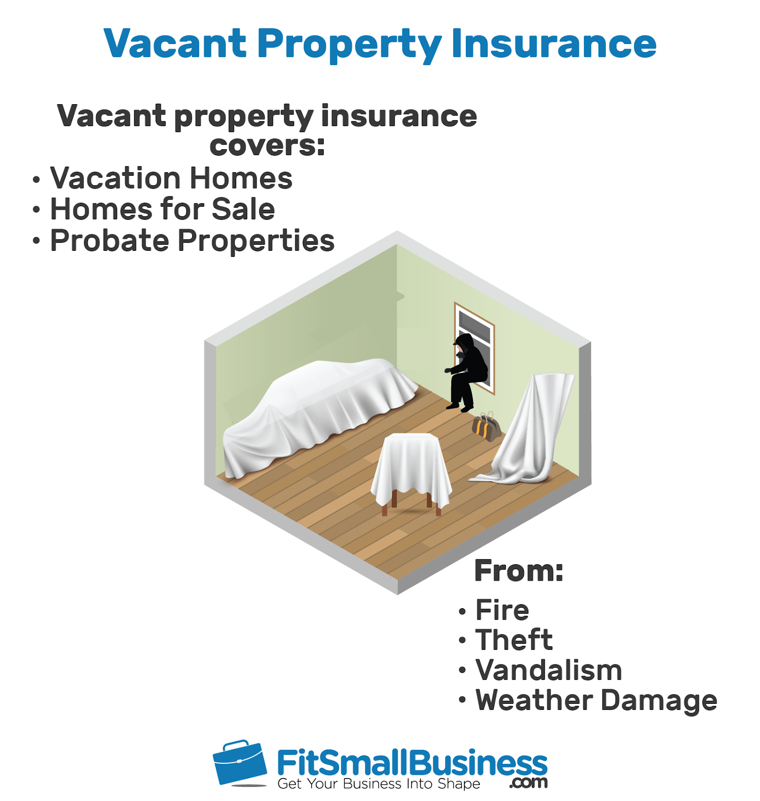 vacant property insurance covers vacation homes, homes for sale, and probate properties from fire, theft, vandalism, and weather damage