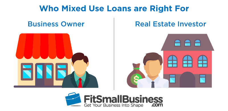 Infographic showing who mixed use loans are right for