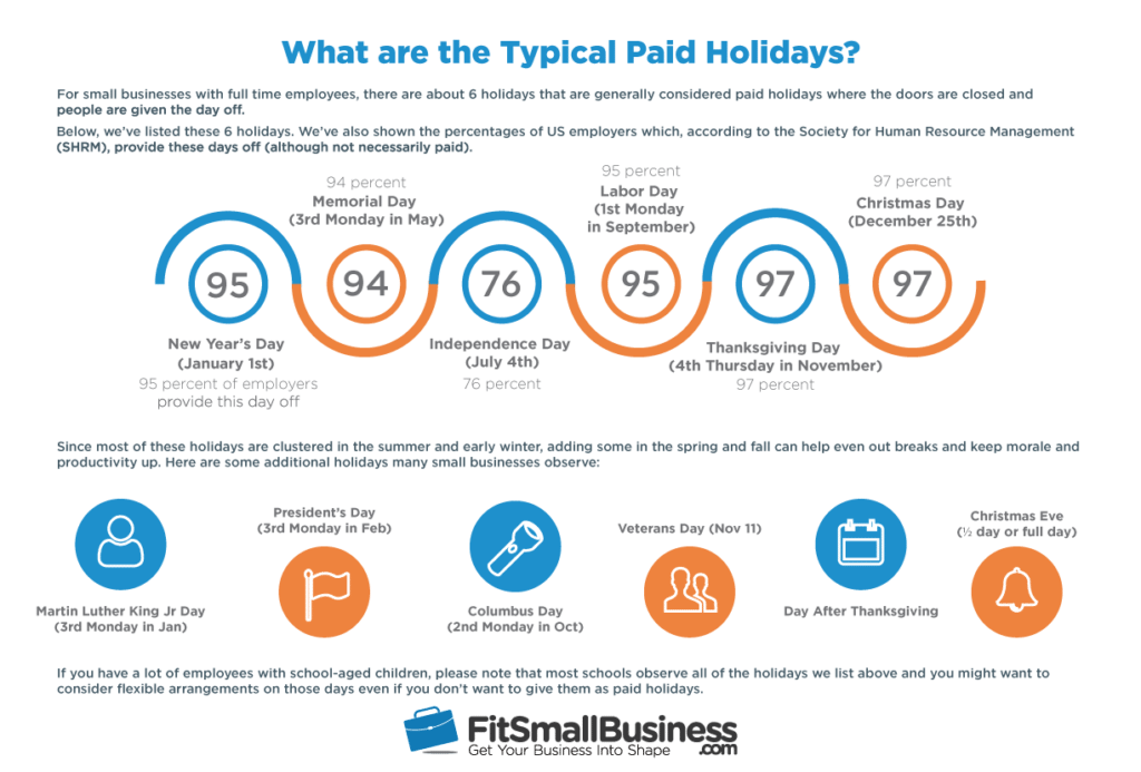Most Common Paid Holidays info-graphics