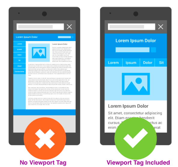 View of Mobile Experience With Viewport Tag Vs Without