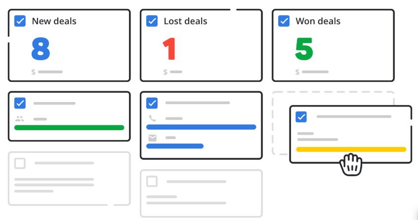 Pipedrive dashboard info-graphics