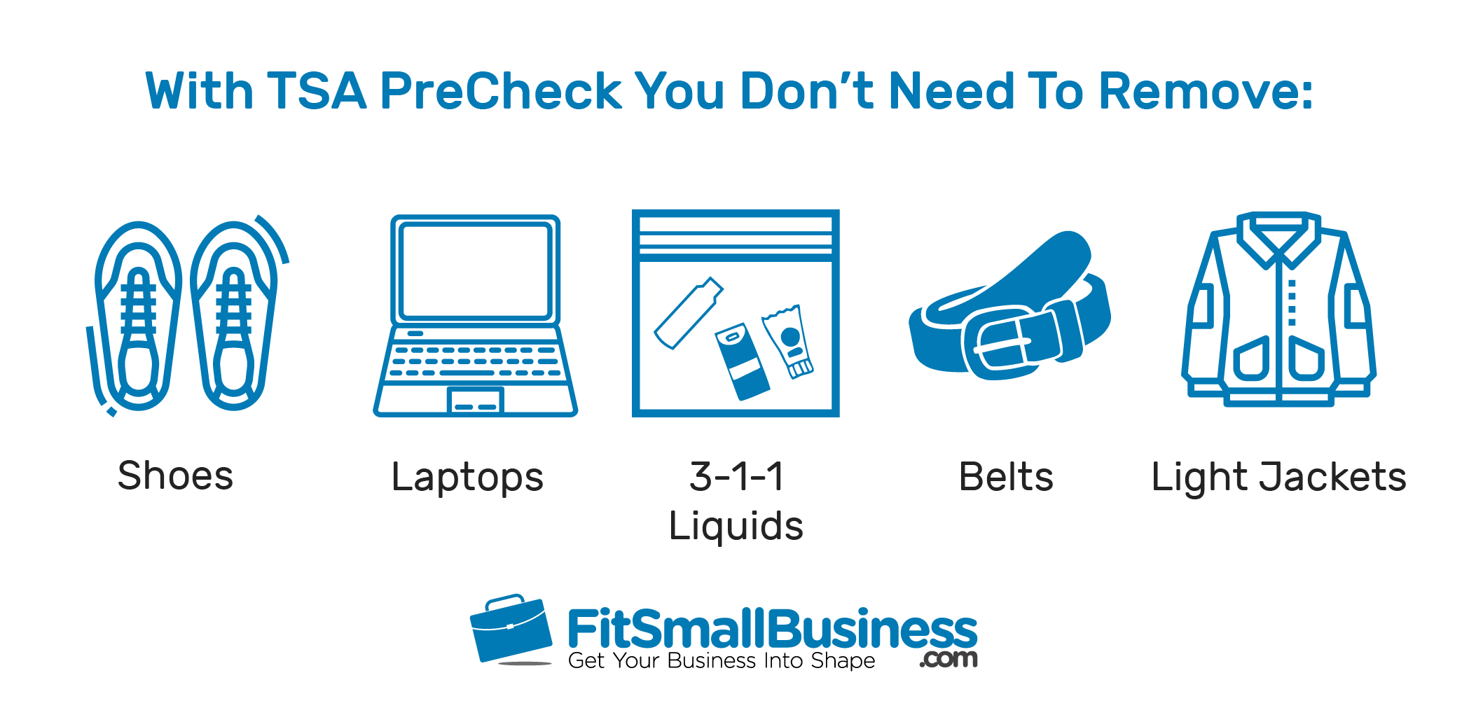 Info-graphics of items that you don't need to remove for tsa precheck