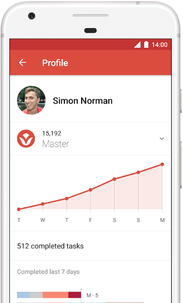Todoist features mobile view