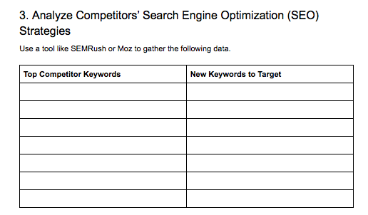 Analyze Competitors' Search Engine Optimization (SEO) table