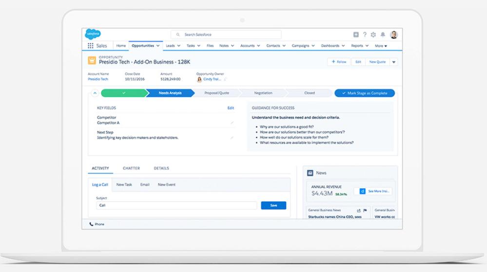 Salesforce opportunity management dashboard