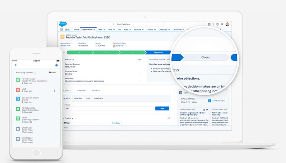 Salesforce pipeline management