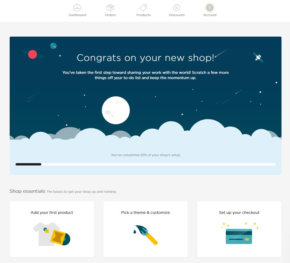 Big Cartel's intuitive site builder info-graphics