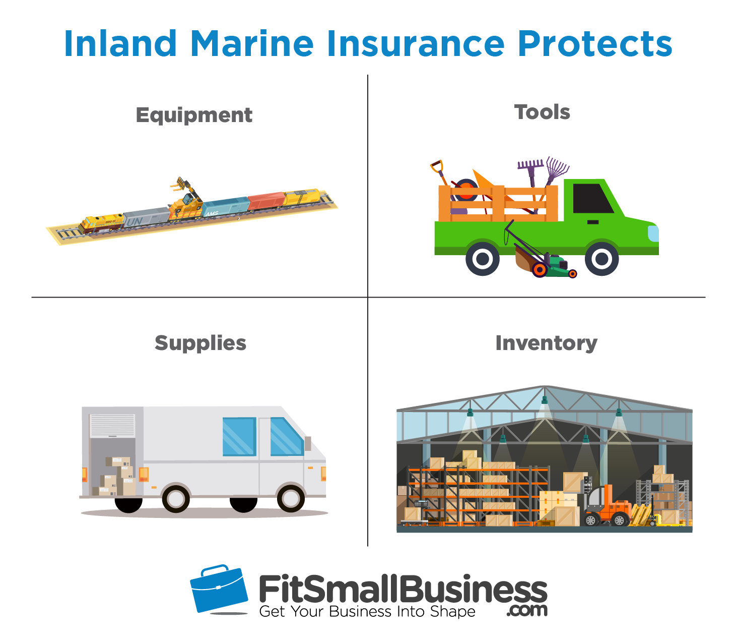 Infographic showing types of things insured by inland marine insurance