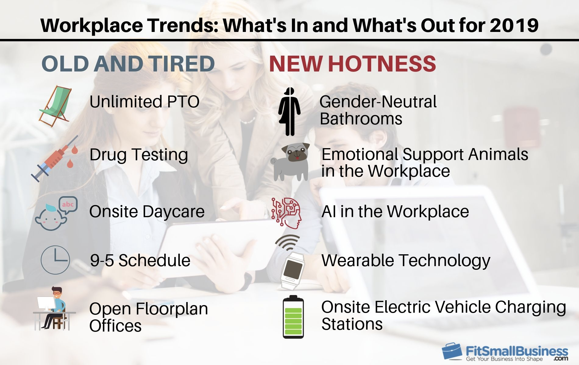 a graphic showing old and new trends in the workplace.