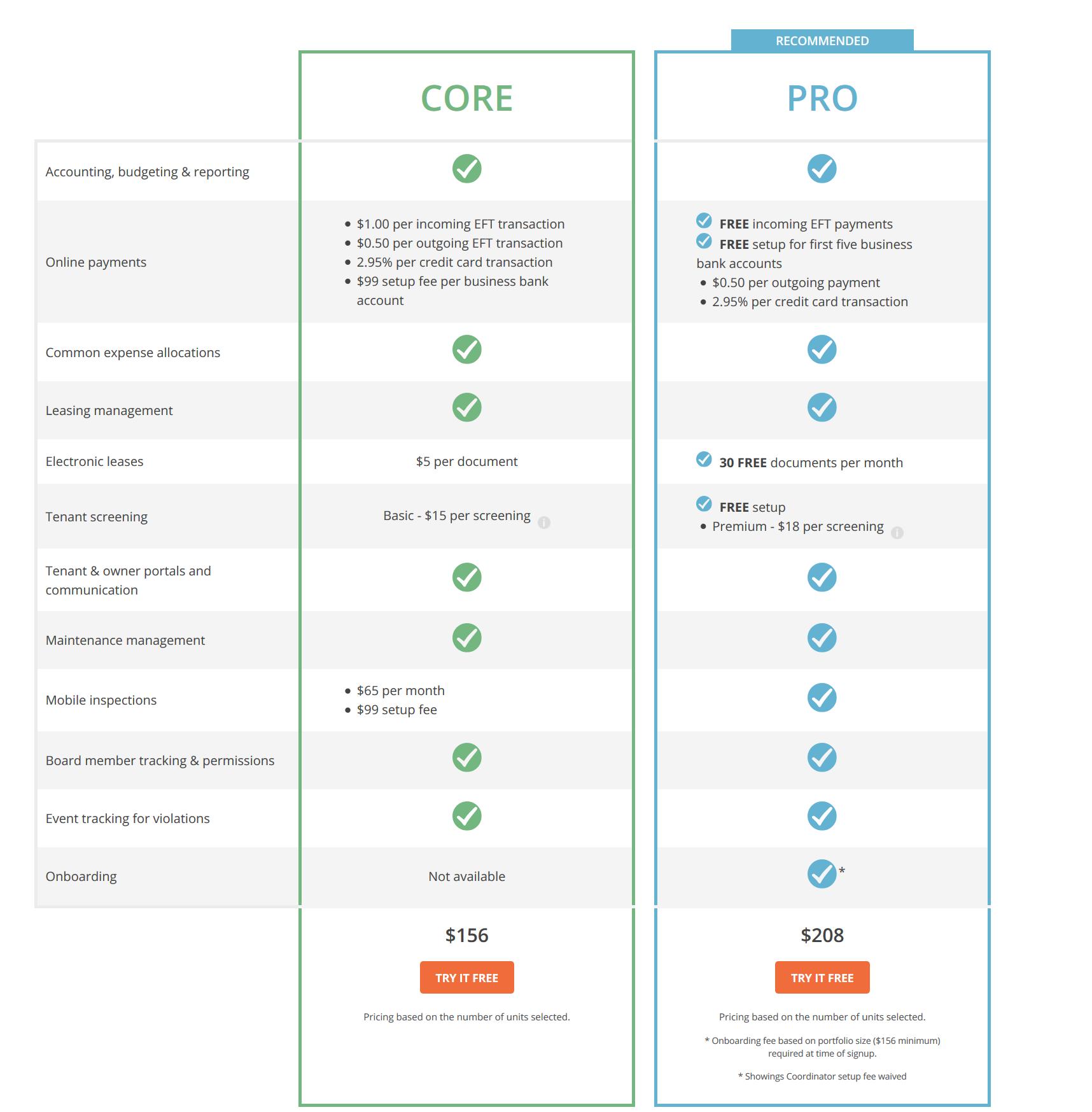 buildium vs appfolio table infographic