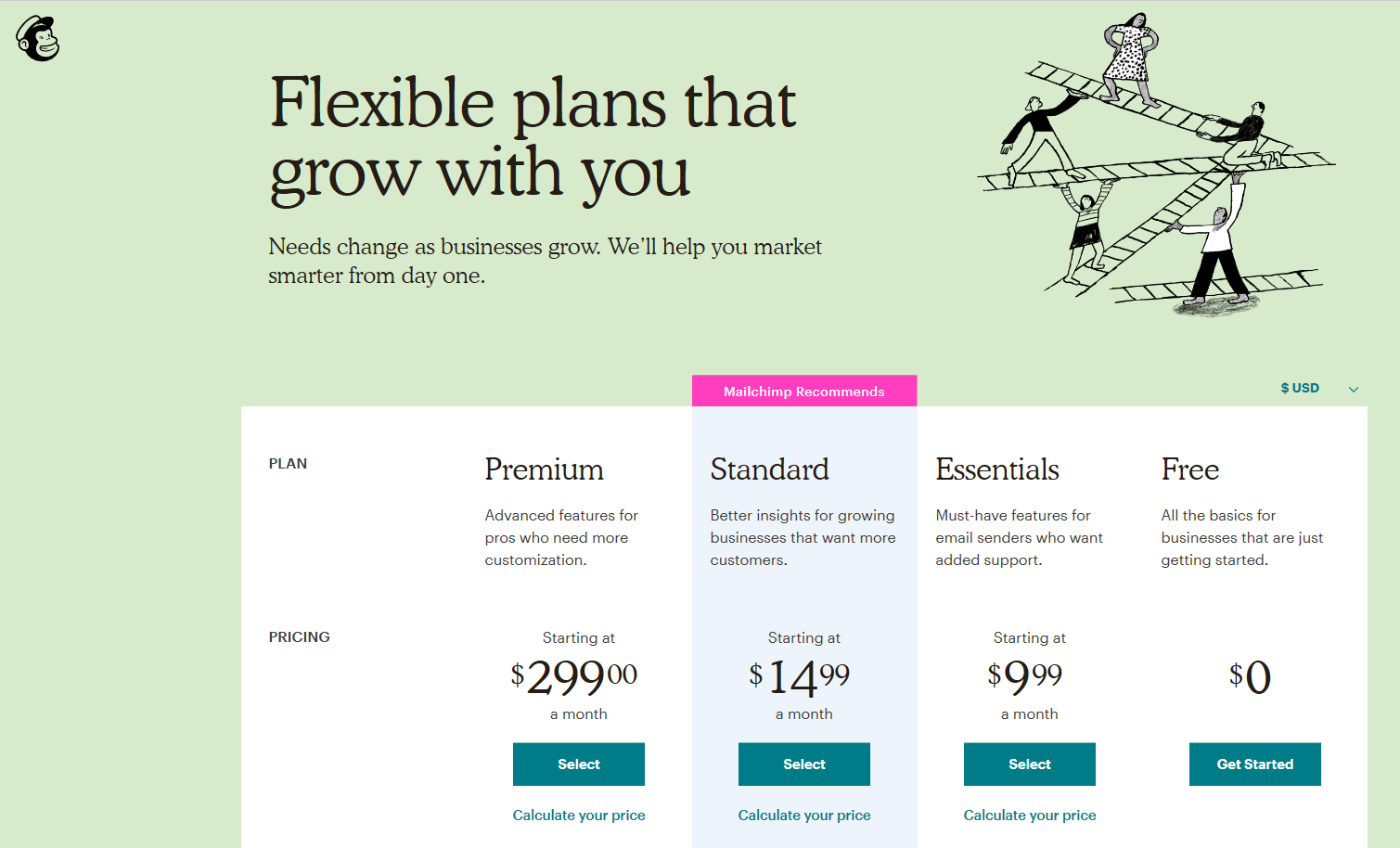 Mailchimp plan selection page