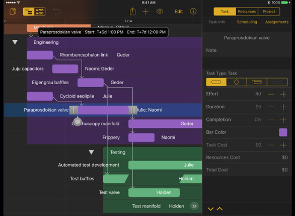 OmniPlan's visualization tools info-graphics