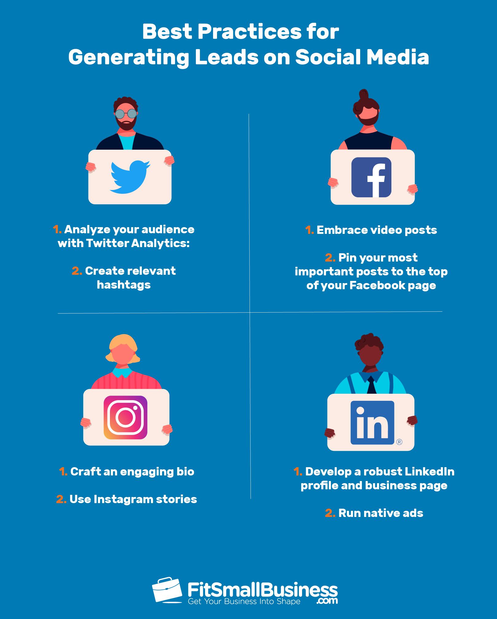 Best practice per la generazione di lead sui social media