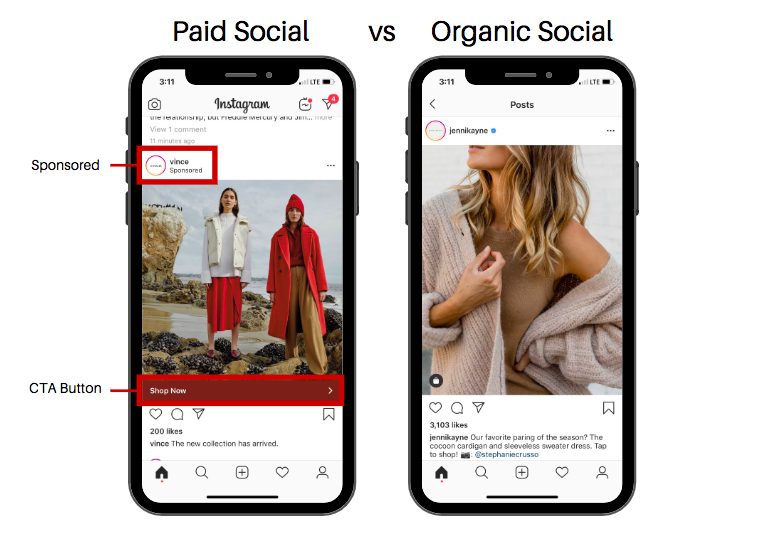 Paid social vs organic social example info-graphic