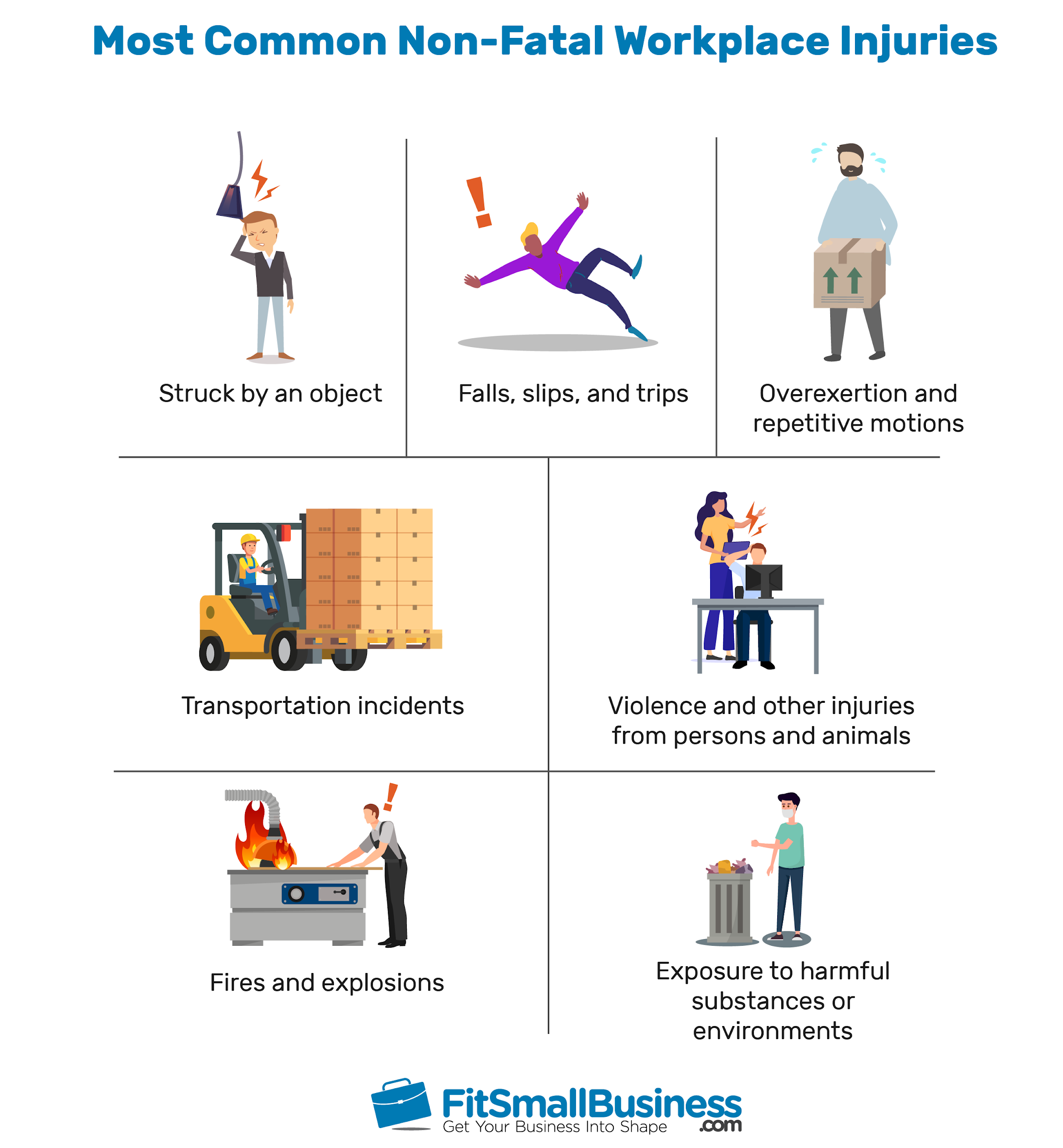 do i need workers compensation insurance