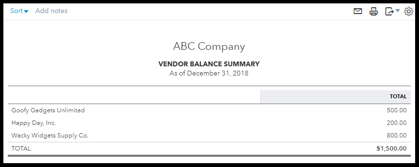 PY Vendor Balance Summary