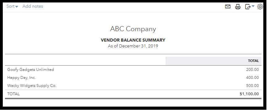 Vendor Summary Report