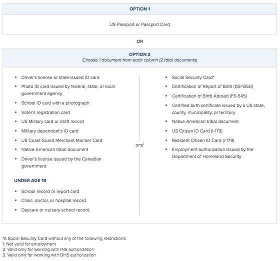 i-9 form document list