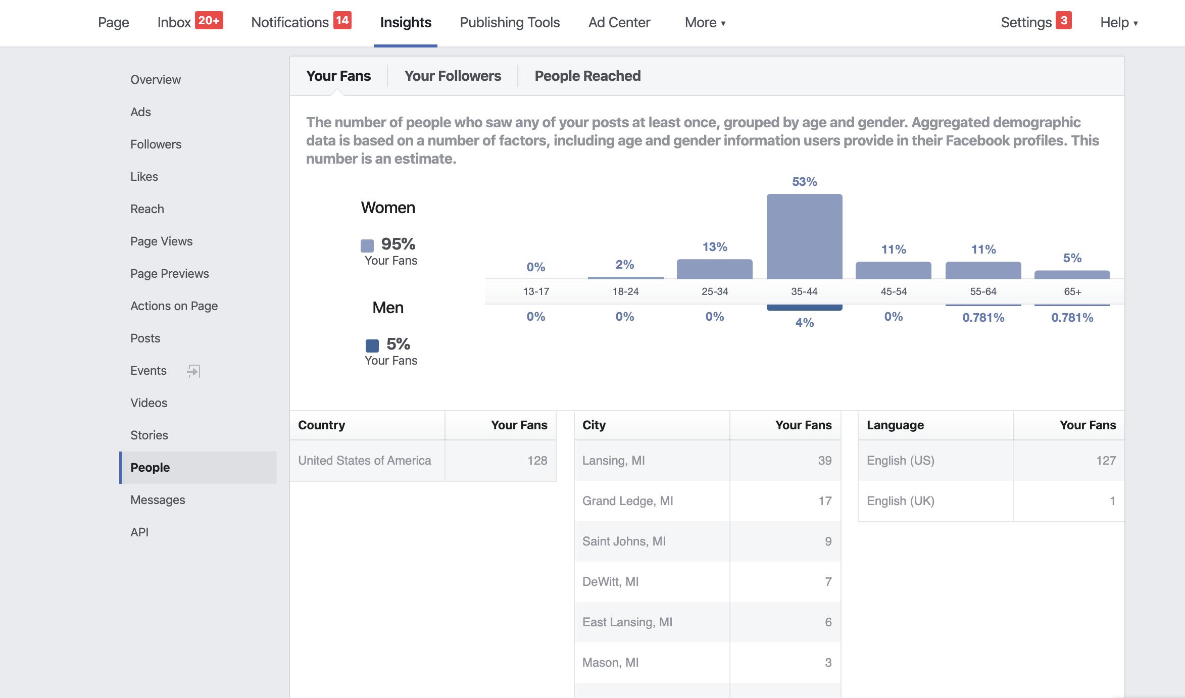 Facebook page insights interface