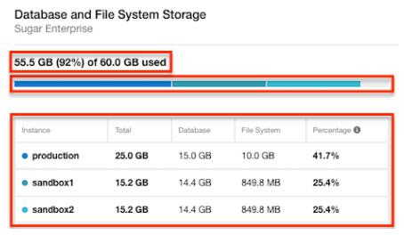 SugarCRM file storage