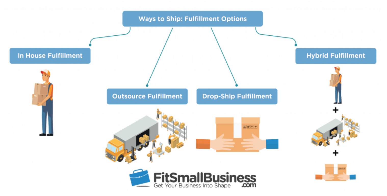 Ways to ship info-graphics