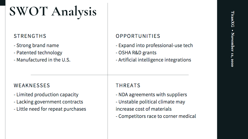 Example of a SWOT Analysis for a Tech Company