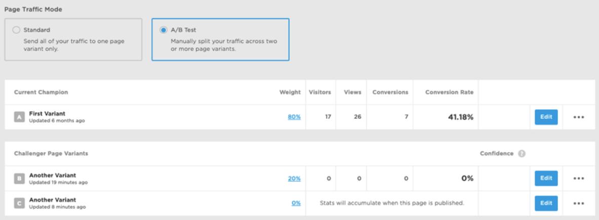 A/B testing statistics of Unbounce screenshot