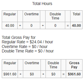 Calculating Total Gross based in total number of hours