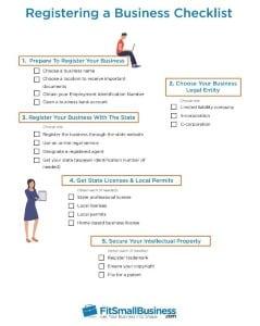 Registering A Business Checklist