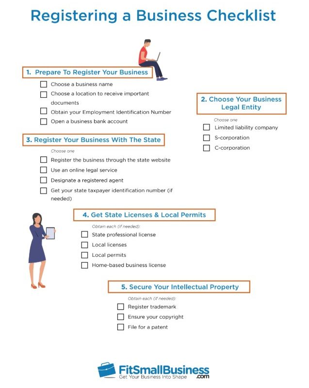 Registering a Business Checklist