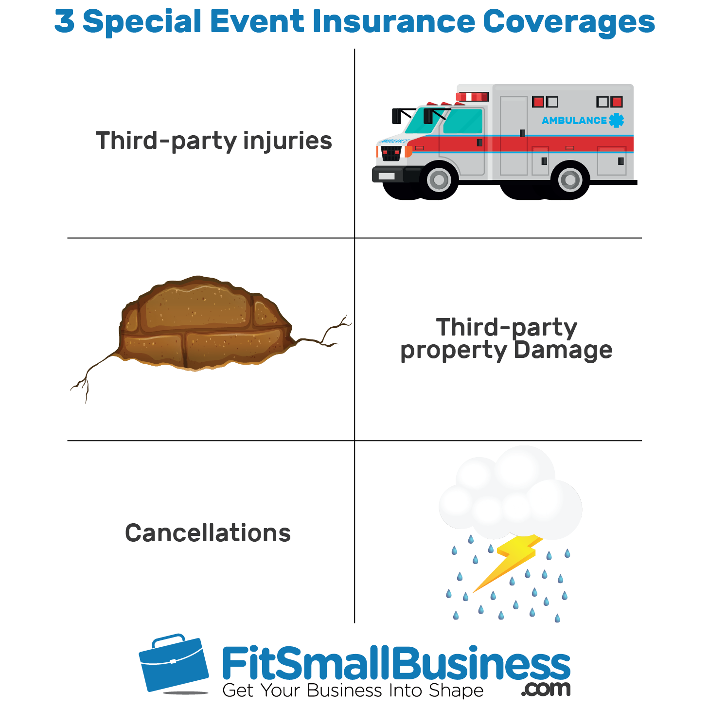 special event insurance types infographic