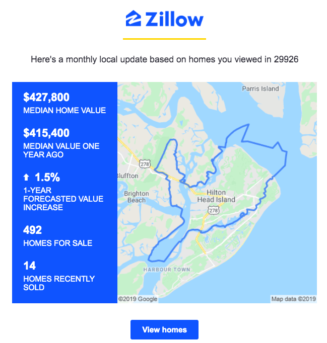 Monthly local update on Zillow