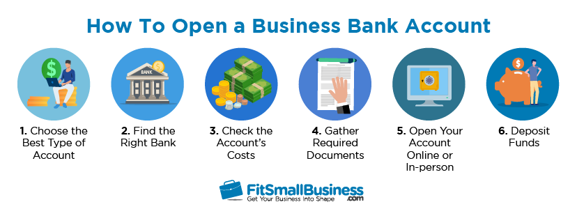 6 steps when opening a business bank account